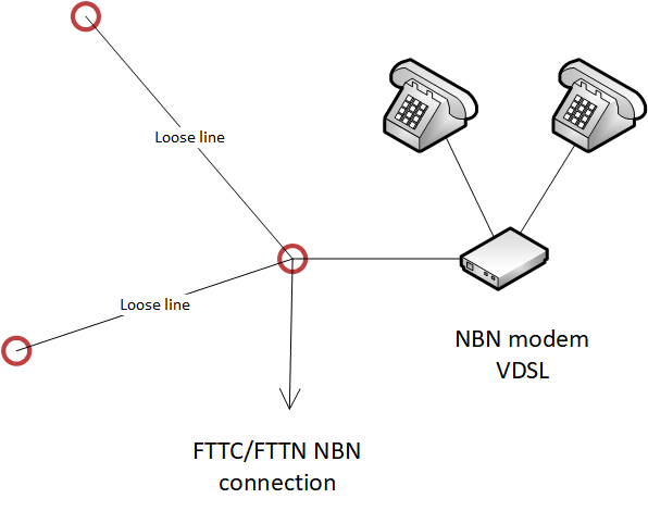 NBN utilizing existing telephony infrastructure