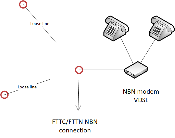 NBN connection after change
